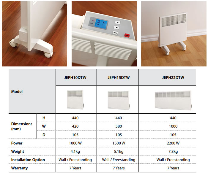 Rinnai 1000W Electric Panel Heater  specifications