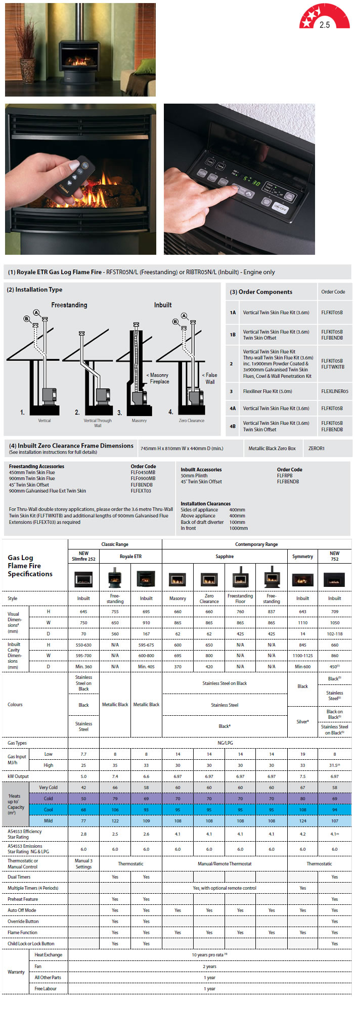 Bentons Finer Bathrooms Rinnai Royale Gas Log Flame Fire Boilers Wiring Diagram Specifications